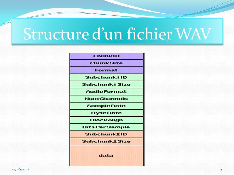 Structure dun fichier WAV 10/06/20145