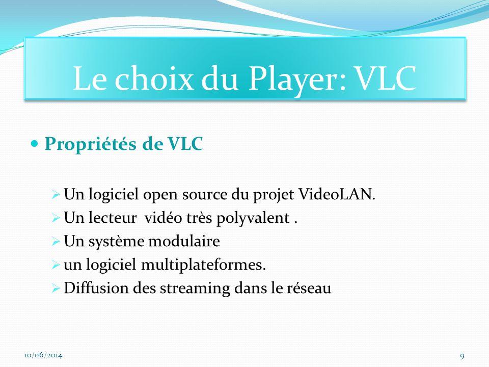 Propriétés de VLC Un logiciel open source du projet VideoLAN.