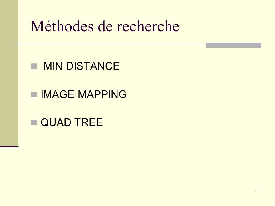 Méthodes de recherche MIN DISTANCE IMAGE MAPPING QUAD TREE 13