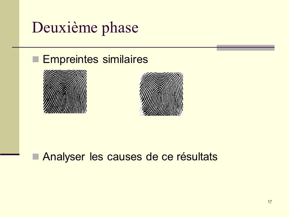 Deuxième phase Empreintes similaires Analyser les causes de ce résultats 17