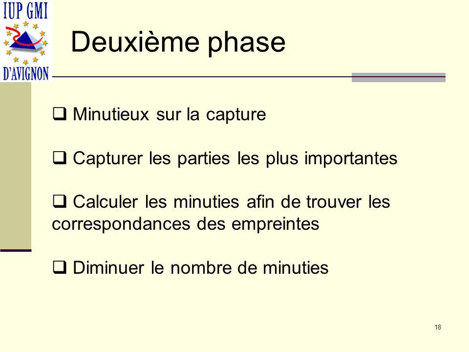 Deuxième phase Minutieux sur la capture Capturer les parties les plus importantes Calculer les minuties afin de trouver les correspondances des emprei