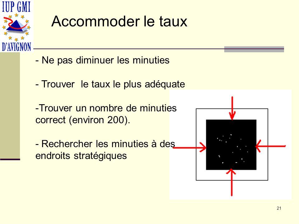 Accommoder le taux - Ne pas diminuer les minuties - Trouver le taux le plus adéquate -Trouver un nombre de minuties correct (environ 200). - Recherche