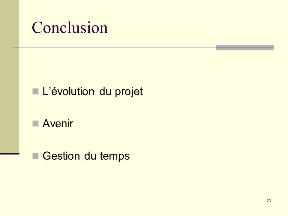 Conclusion 23 Lévolution du projet Avenir Gestion du temps