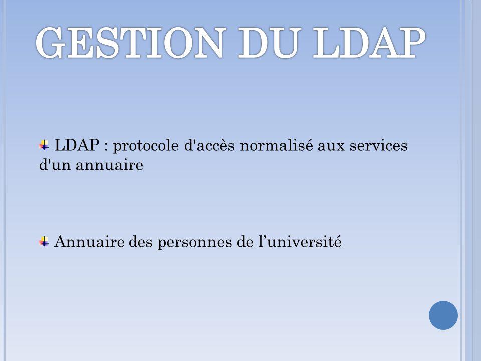 LDAP : protocole d'accès normalisé aux services d'un annuaire Annuaire des personnes de luniversité