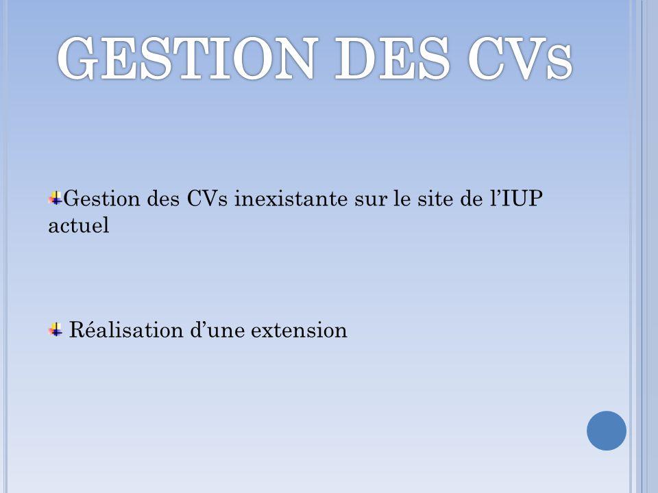 Gestion des CVs inexistante sur le site de lIUP actuel Réalisation dune extension