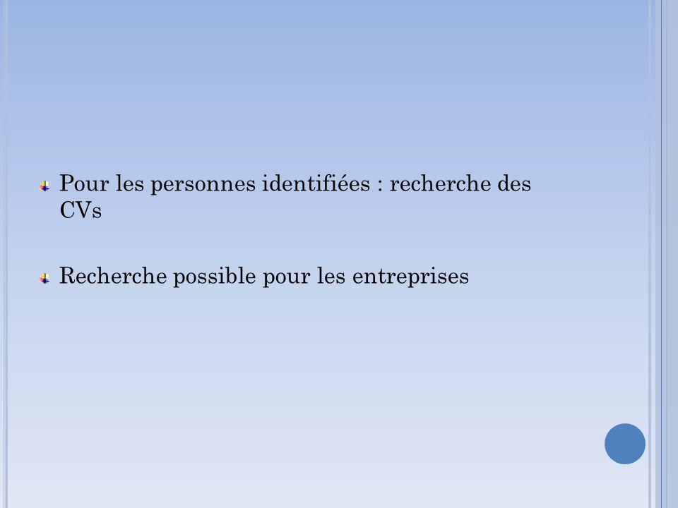 Pour les personnes identifiées : recherche des CVs Recherche possible pour les entreprises