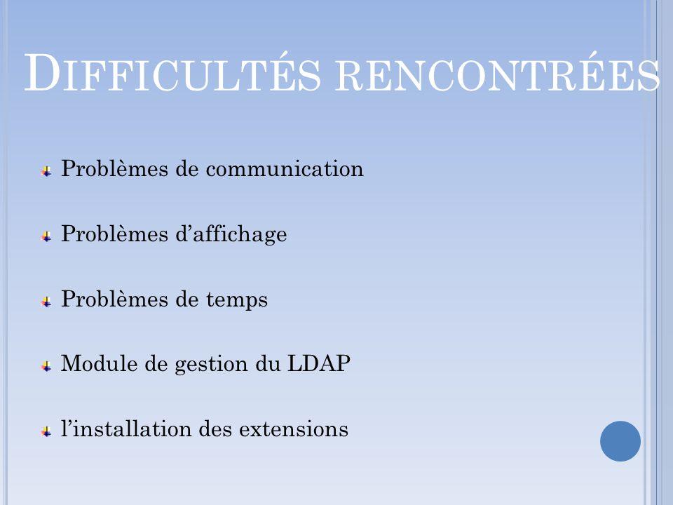 D IFFICULTÉS RENCONTRÉES Problèmes de communication Problèmes daffichage Problèmes de temps Module de gestion du LDAP linstallation des extensions
