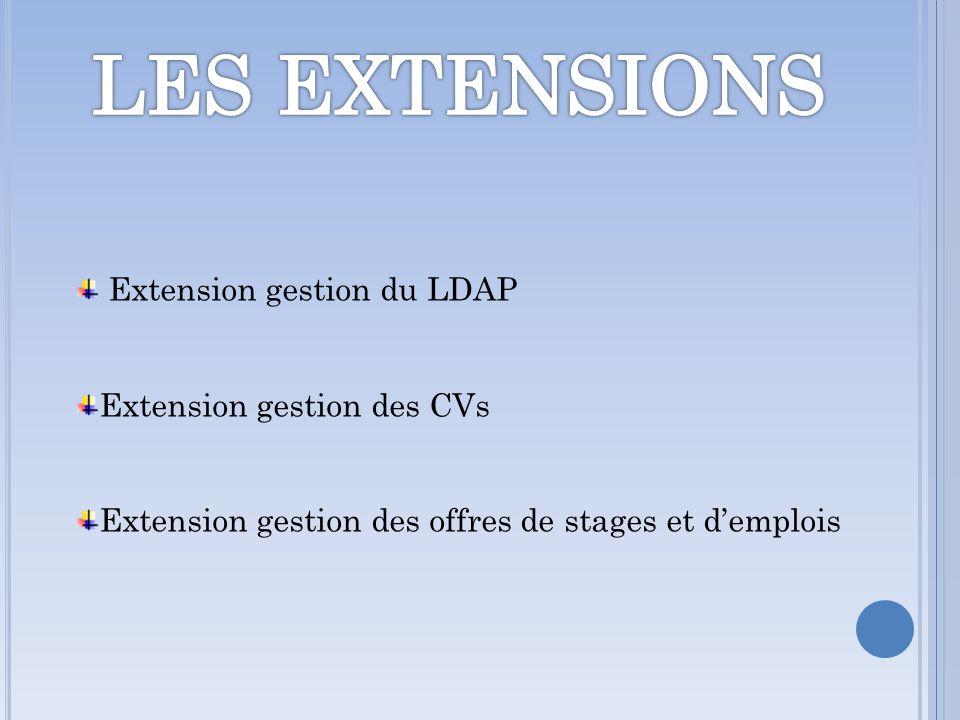 Extension gestion du LDAP Extension gestion des CVs Extension gestion des offres de stages et demplois