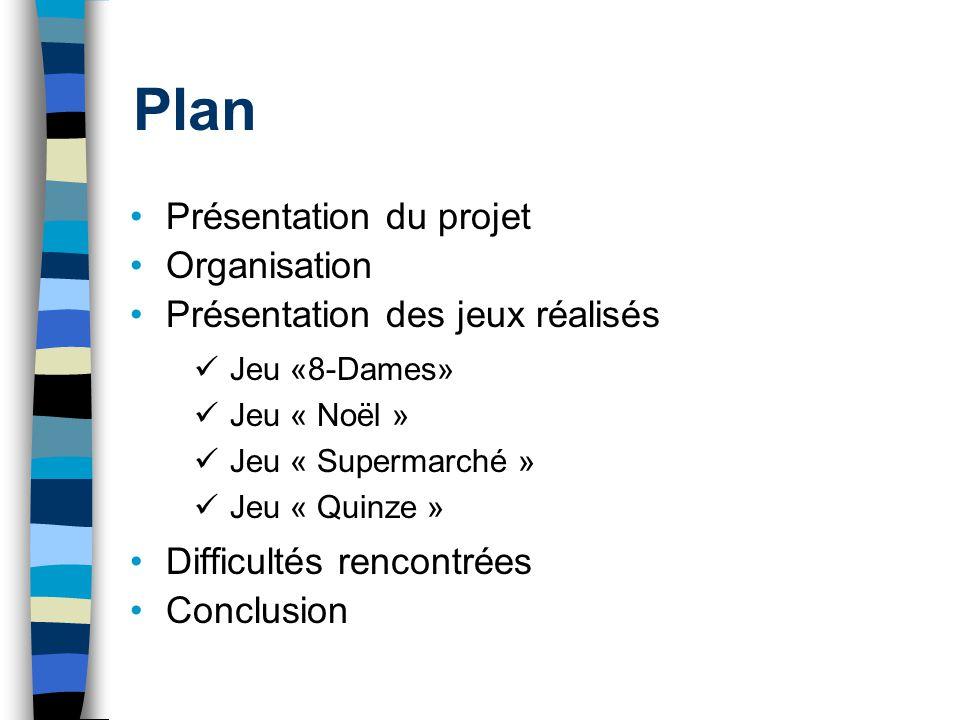 Plan Présentation du projet Organisation Présentation des jeux réalisés Difficultés rencontrées Conclusion Jeu «8-Dames» Jeu « Noël » Jeu « Supermarché » Jeu « Quinze »