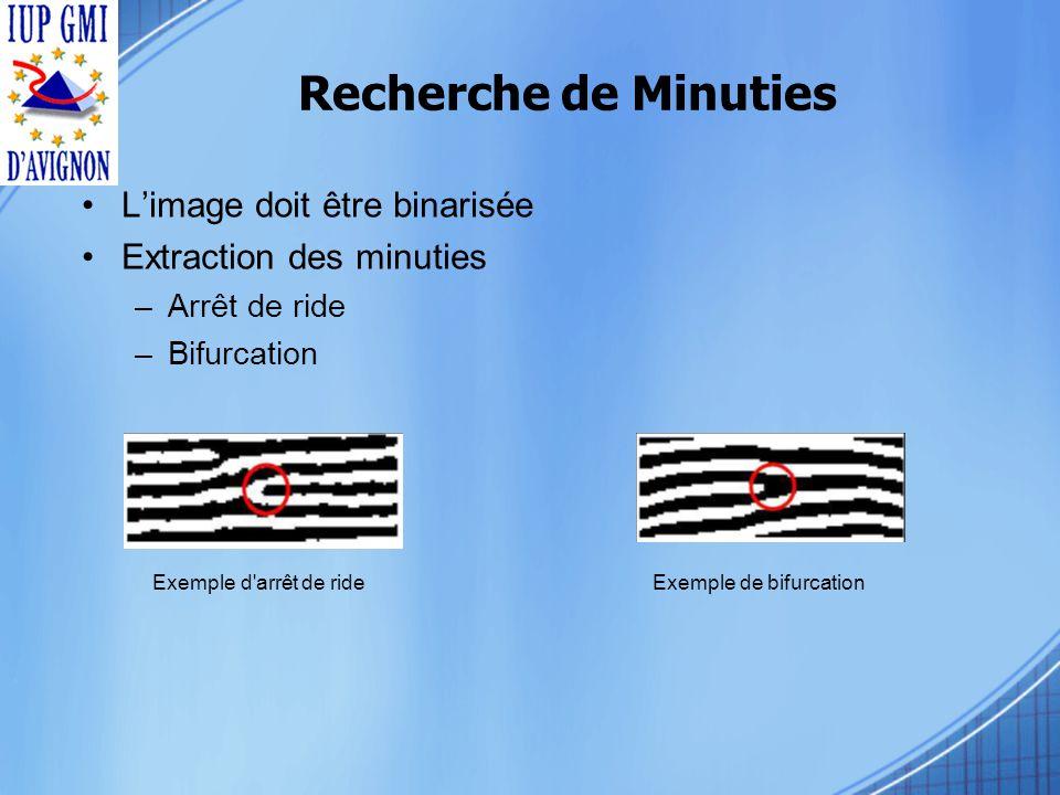 Limage doit être binarisée Extraction des minuties –Arrêt de ride –Bifurcation Exemple d arrêt de ride Exemple de bifurcation