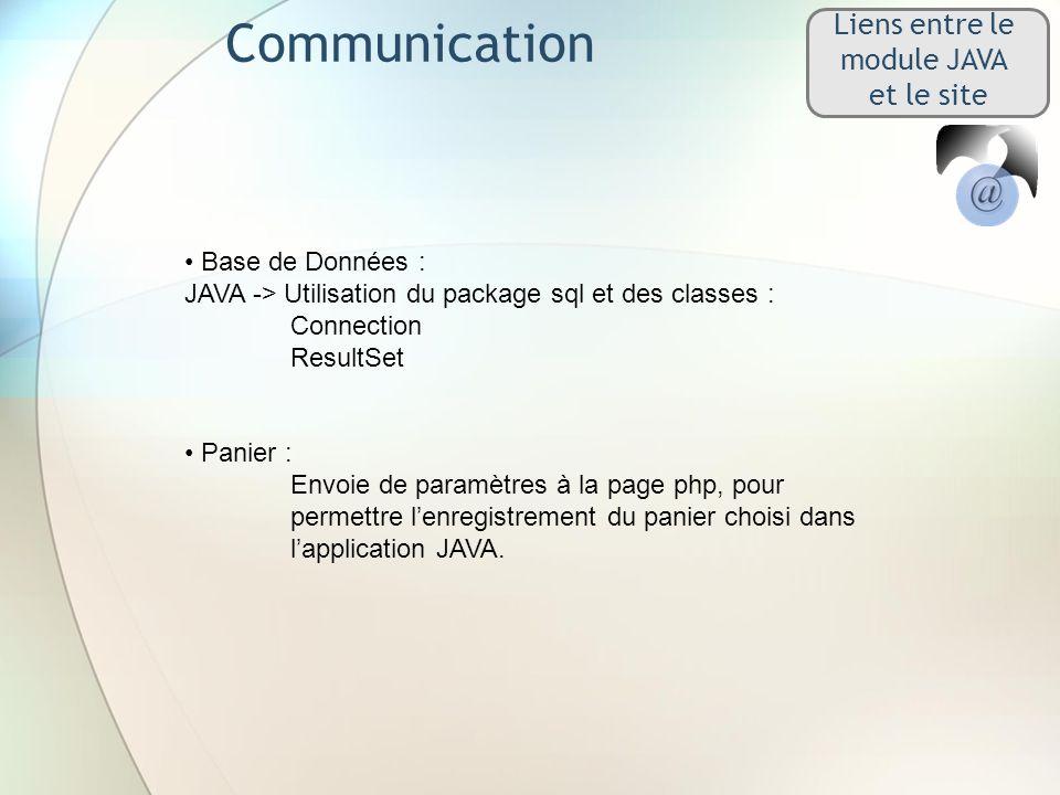 Communication Liens entre le module JAVA et le site Base de Données : JAVA -> Utilisation du package sql et des classes : Connection ResultSet Panier : Envoie de paramètres à la page php, pour permettre lenregistrement du panier choisi dans lapplication JAVA.