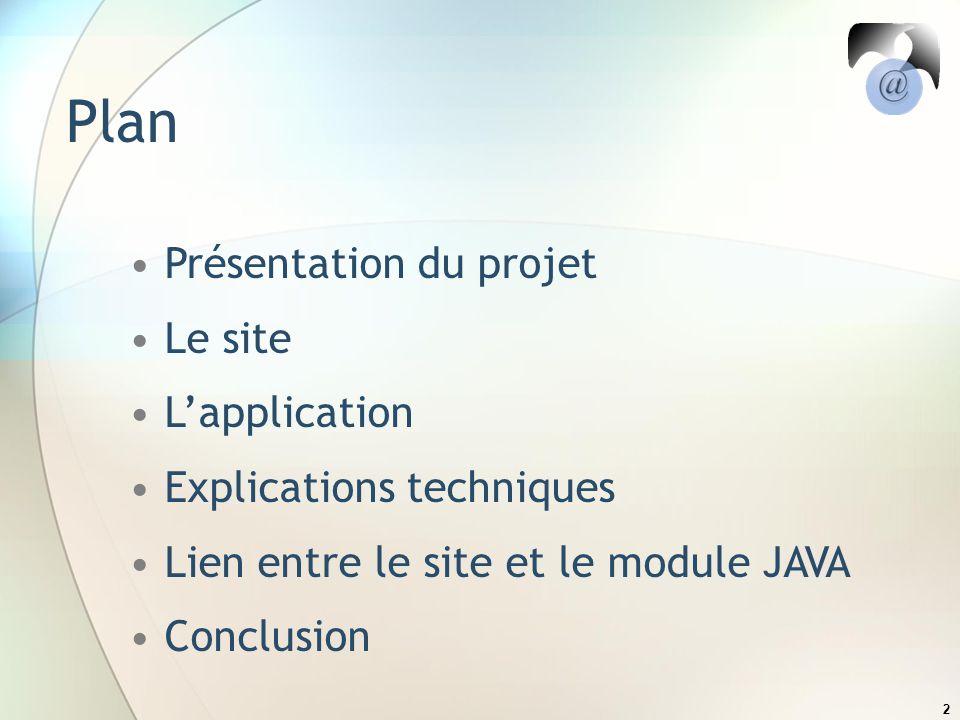Plan Présentation du projet Le site Lapplication Explications techniques Lien entre le site et le module JAVA Conclusion 2