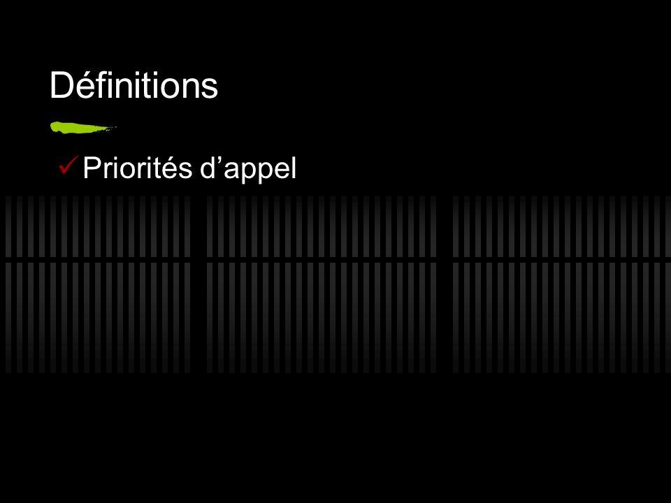 Définitions Priorités dappel