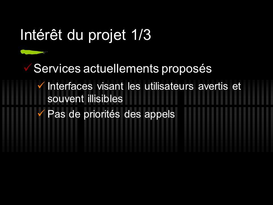 Intérêt du projet 1/3 Services actuellements proposés Interfaces visant les utilisateurs avertis et souvent illisibles Pas de priorités des appels