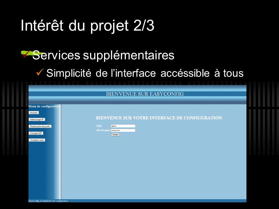 Intérêt du projet 2/3 Services supplémentaires Simplicité de linterface accéssible à tous