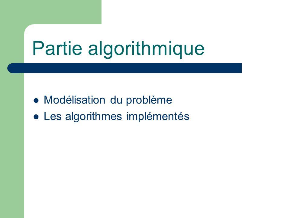 Partie algorithmique Modélisation du problème Les algorithmes implémentés