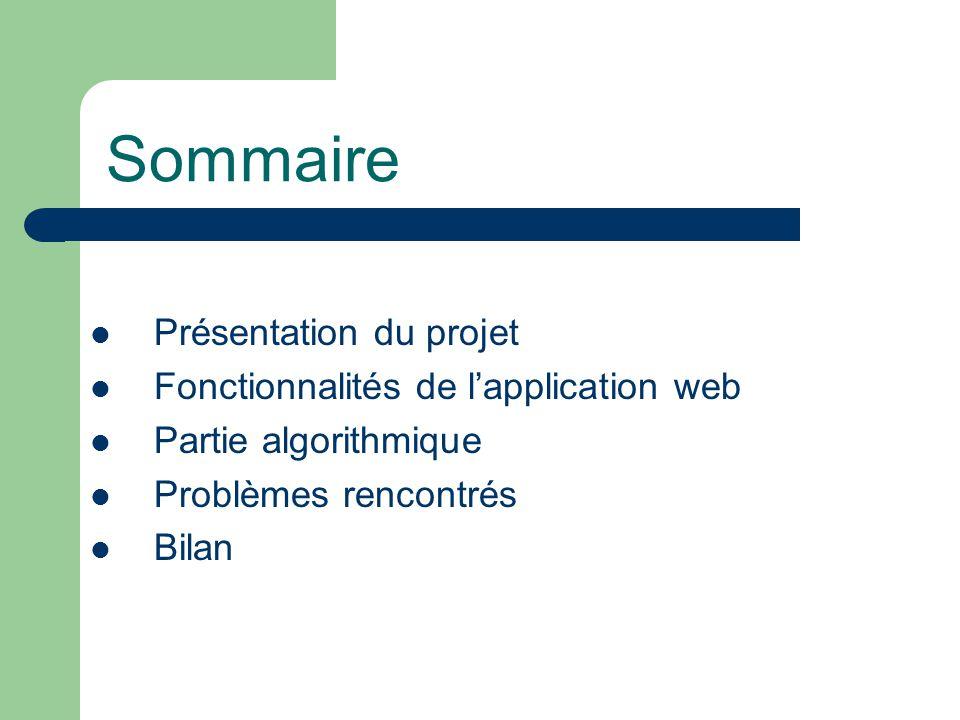 Sommaire Présentation du projet Fonctionnalités de lapplication web Partie algorithmique Problèmes rencontrés Bilan