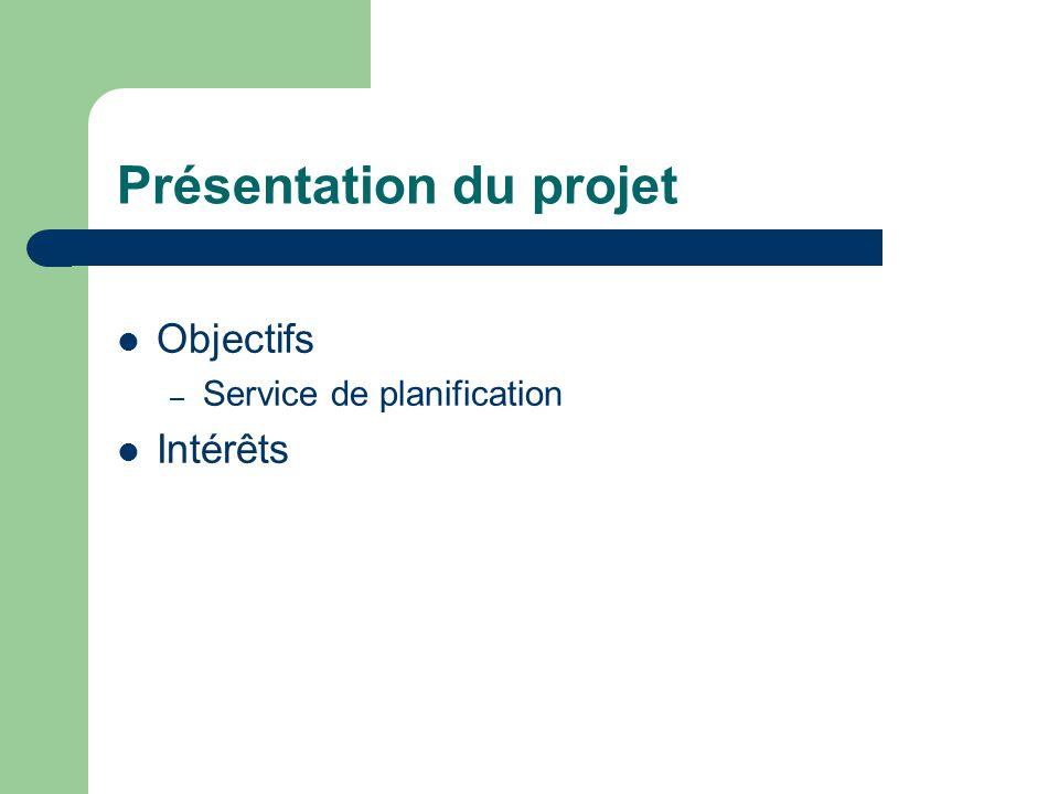 Présentation du projet Objectifs – Service de planification Intérêts
