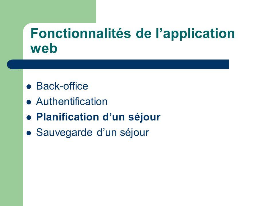 Fonctionnalités de lapplication web Back-office Authentification Planification dun séjour Sauvegarde dun séjour