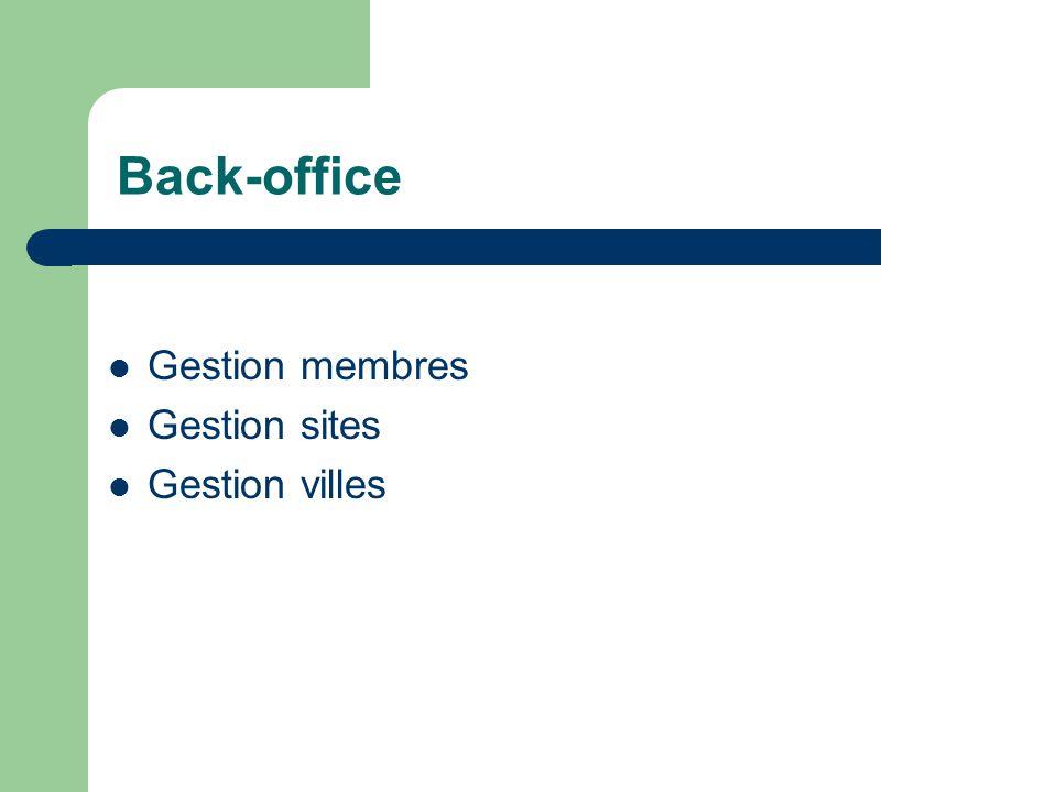Back-office Gestion membres Gestion sites Gestion villes