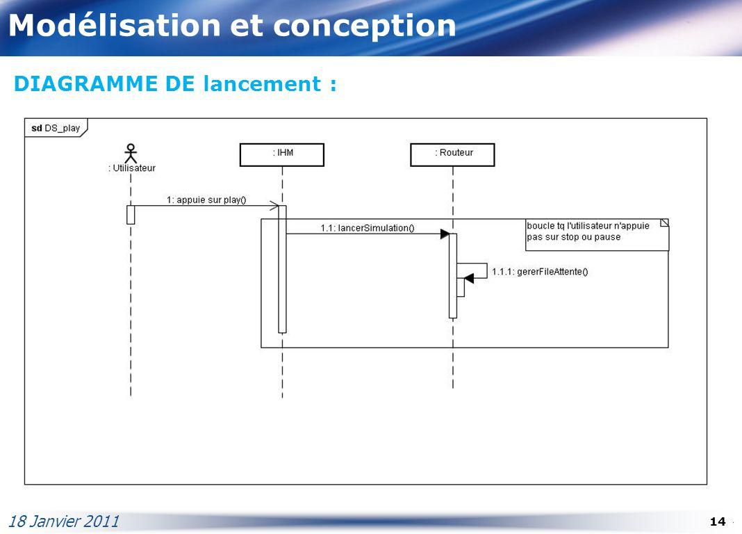 Modélisation et conception DIAGRAMME DE lancement : 18 Janvier 2011 14