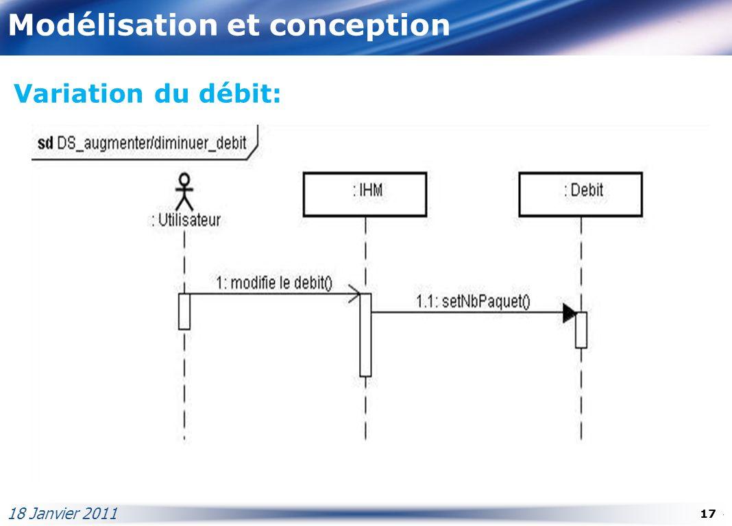 Modélisation et conception 18 Janvier 2011 17 Variation du débit: