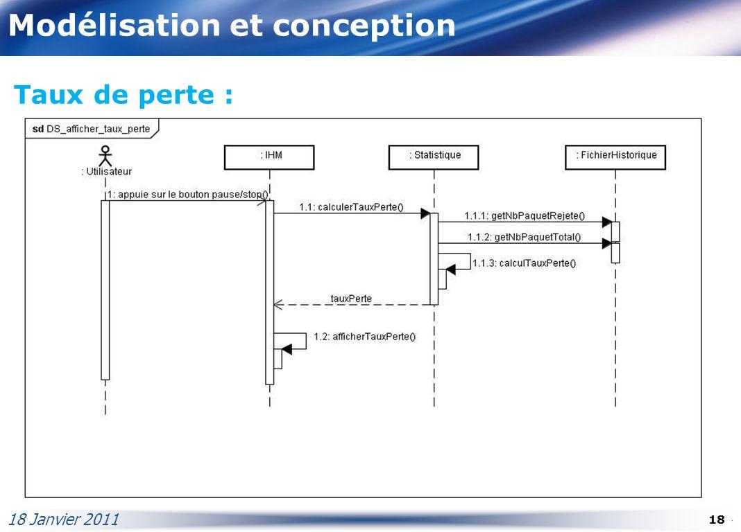 Modélisation et conception 18 Janvier 2011 18 Taux de perte :