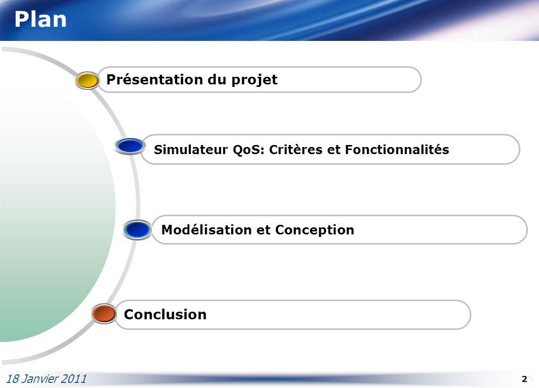 2 Plan Présentation du projet Conclusion Modélisation et Conception Simulateur QoS: Critères et Fonctionnalités 18 Janvier 2011