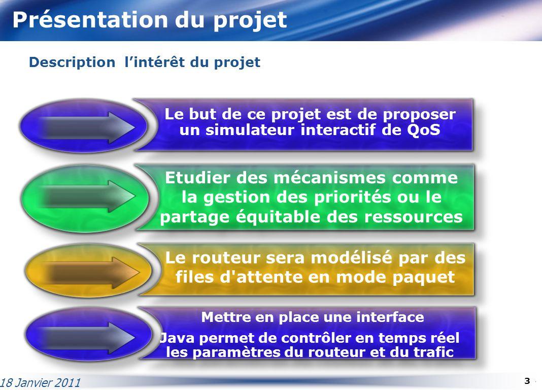 Présentation du projet 3 Description lintérêt du projet Le routeur sera modélisé par des files d'attente en mode paquet Le but de ce projet est de pro