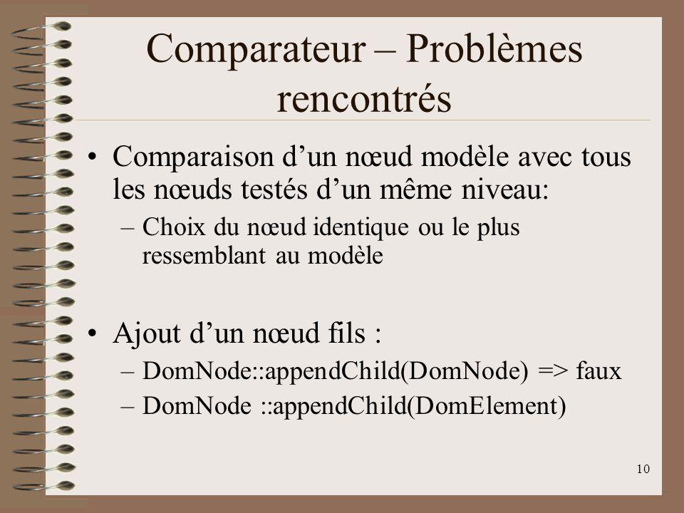 10 Comparateur – Problèmes rencontrés Comparaison dun nœud modèle avec tous les nœuds testés dun même niveau: –Choix du nœud identique ou le plus ress