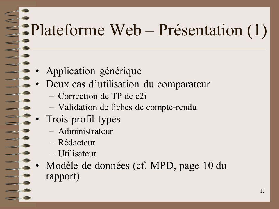 11 Plateforme Web – Présentation (1) Application générique Deux cas dutilisation du comparateur –Correction de TP de c2i –Validation de fiches de comp