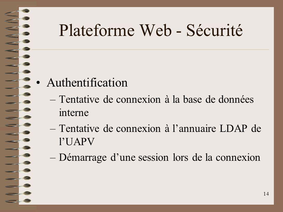 14 Plateforme Web - Sécurité Authentification –Tentative de connexion à la base de données interne –Tentative de connexion à lannuaire LDAP de lUAPV –