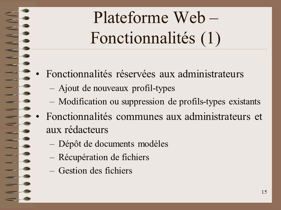 15 Plateforme Web – Fonctionnalités (1) Fonctionnalités réservées aux administrateurs –Ajout de nouveaux profil-types –Modification ou suppression de