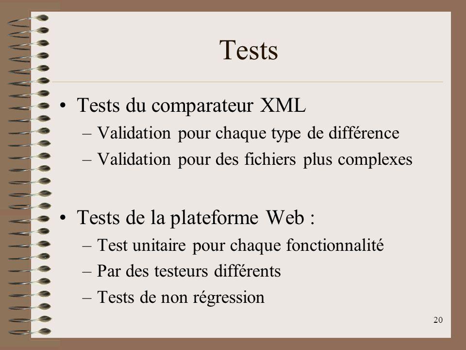 20 Tests Tests du comparateur XML –Validation pour chaque type de différence –Validation pour des fichiers plus complexes Tests de la plateforme Web :