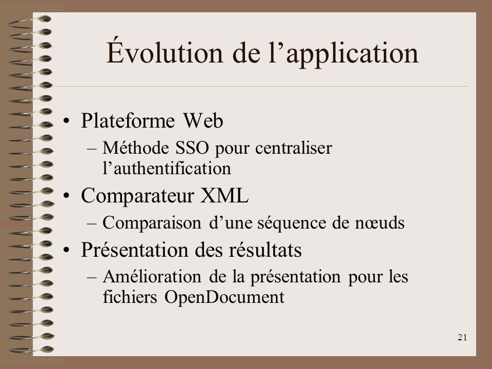 21 Évolution de lapplication Plateforme Web –Méthode SSO pour centraliser lauthentification Comparateur XML –Comparaison dune séquence de nœuds Présen