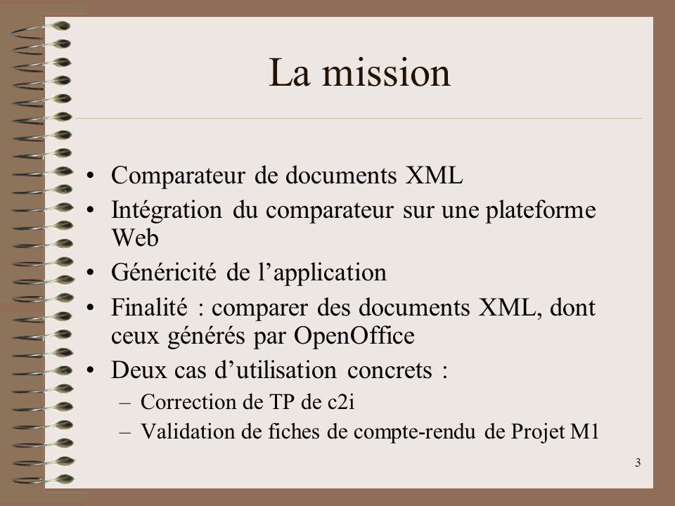 3 La mission Comparateur de documents XML Intégration du comparateur sur une plateforme Web Généricité de lapplication Finalité : comparer des documen