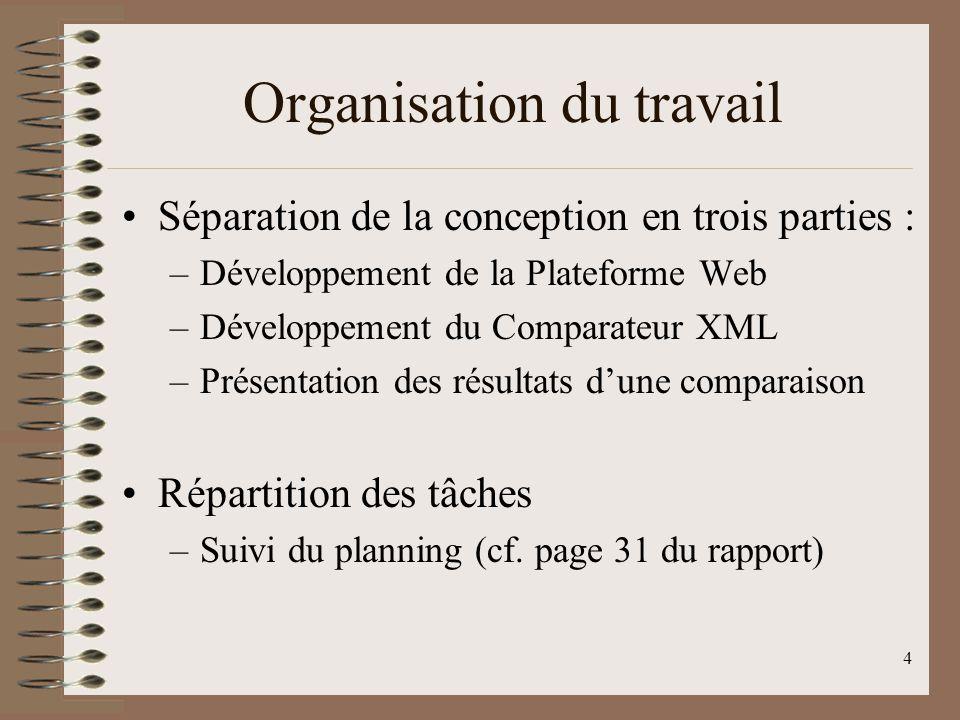 4 Organisation du travail Séparation de la conception en trois parties : –Développement de la Plateforme Web –Développement du Comparateur XML –Présen