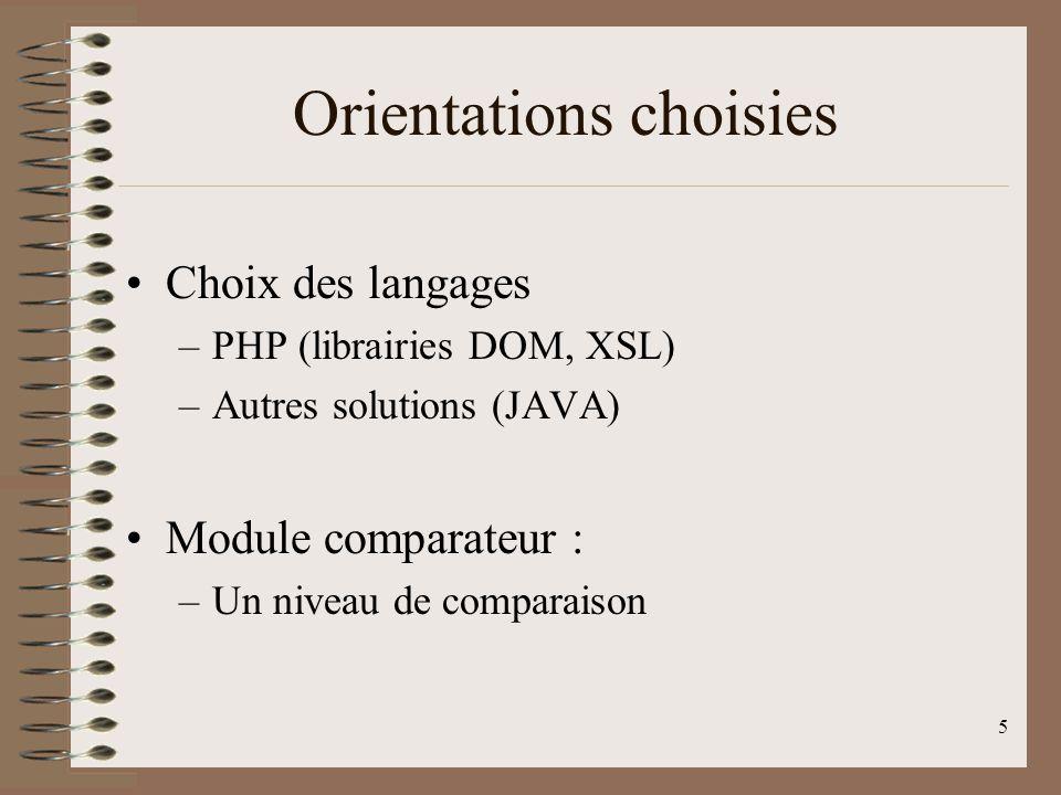 5 Orientations choisies Choix des langages –PHP (librairies DOM, XSL) –Autres solutions (JAVA) Module comparateur : –Un niveau de comparaison