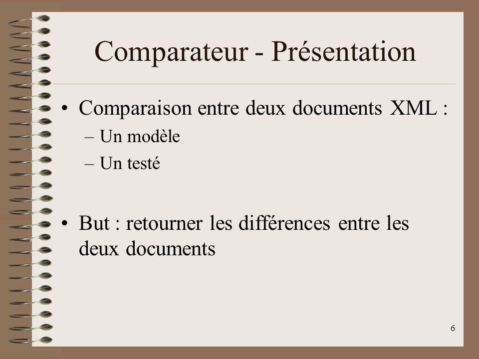 6 Comparateur - Présentation Comparaison entre deux documents XML : –Un modèle –Un testé But : retourner les différences entre les deux documents