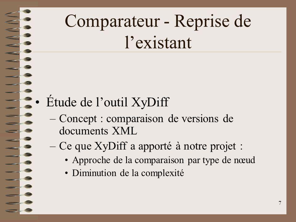 7 Comparateur - Reprise de lexistant Étude de loutil XyDiff –Concept : comparaison de versions de documents XML –Ce que XyDiff a apporté à notre proje