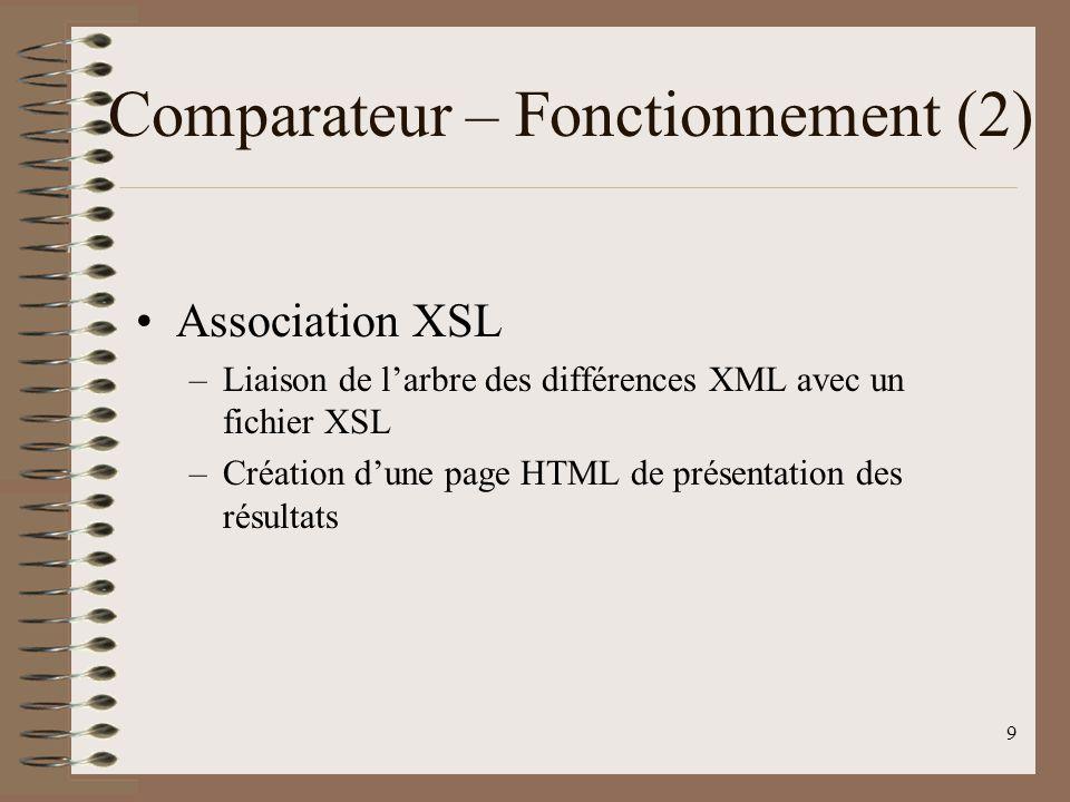 9 Association XSL –Liaison de larbre des différences XML avec un fichier XSL –Création dune page HTML de présentation des résultats Comparateur – Fonc