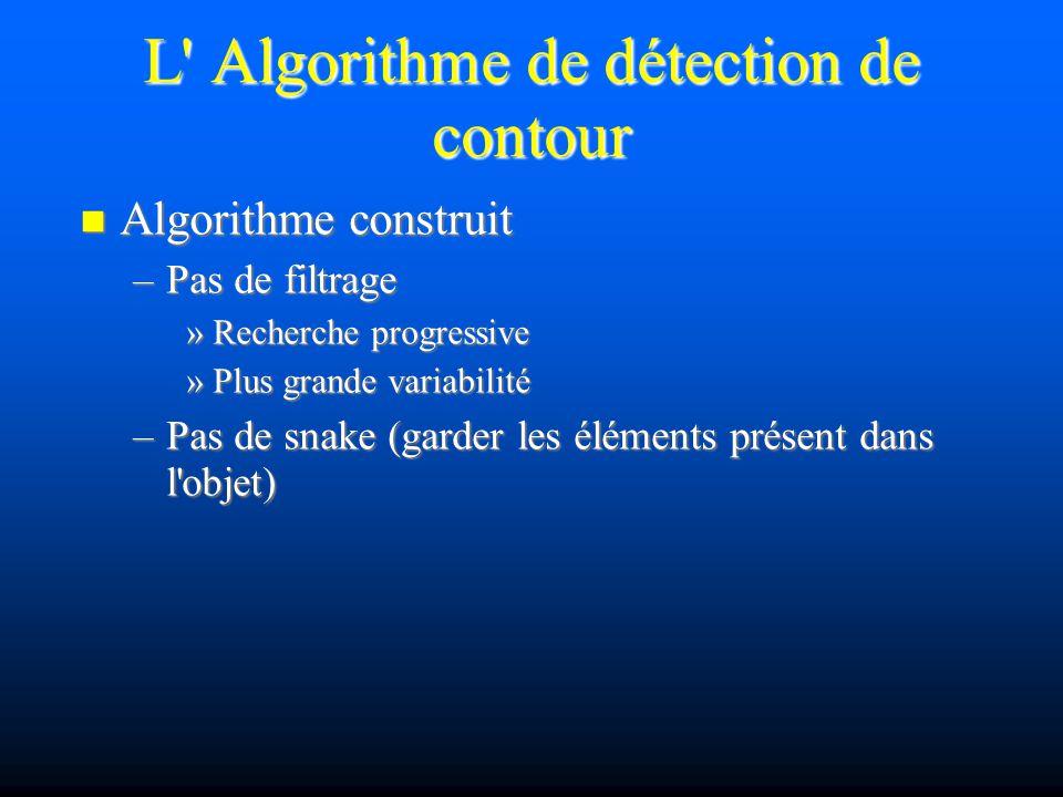 L Algorithme de détection de contour Description : Description : –Fixer un seuil –Recherche d une limite –Contournement de l objet