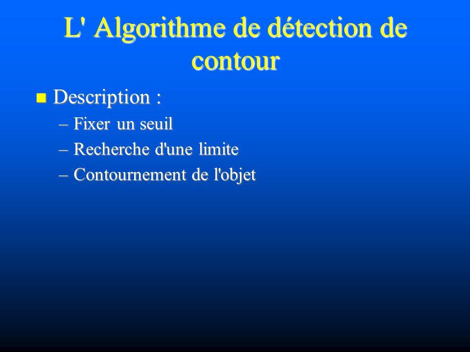 L algorithme d interpolation de formes Description Description