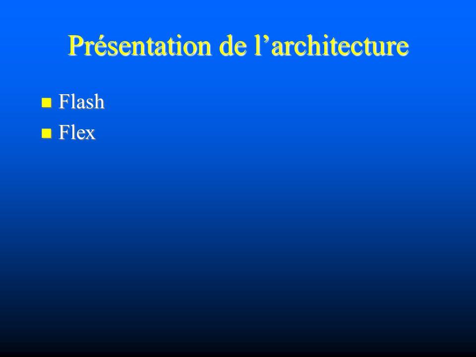 Présentation du player Préparation de la vidéo en amont Préparation de la vidéo en amont Interaction en direct Interaction en direct
