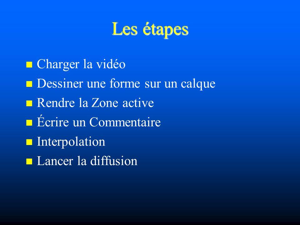 Les étapes Charger la vidéo Dessiner une forme sur un calque Rendre la Zone active Écrire un Commentaire Interpolation Lancer la diffusion