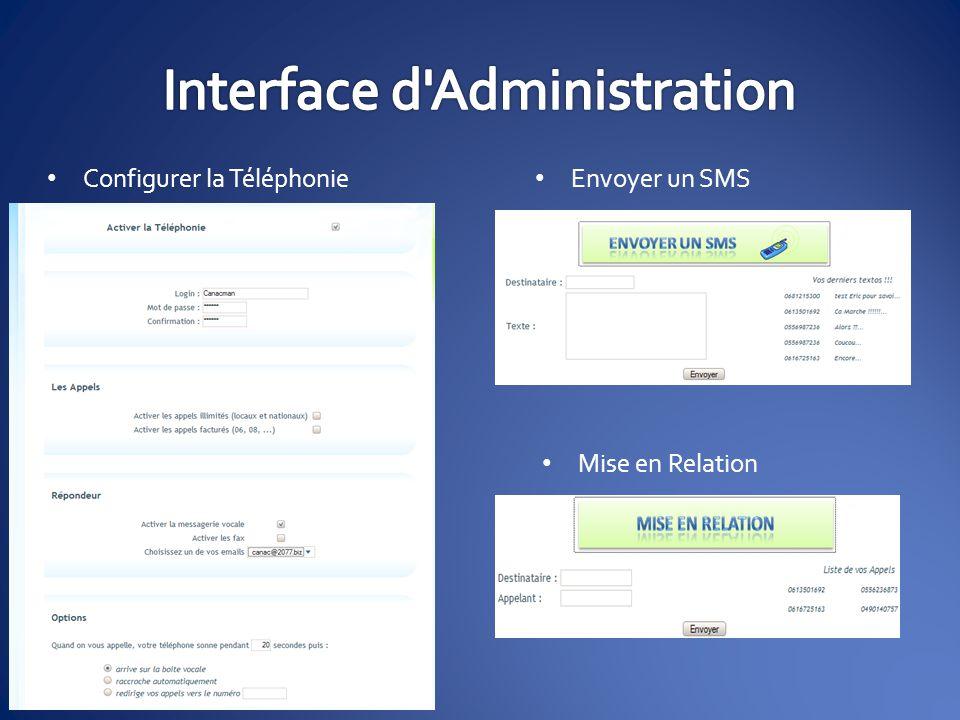 Configurer la Téléphonie Envoyer un SMS Mise en Relation
