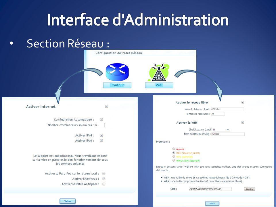 Section Réseau :