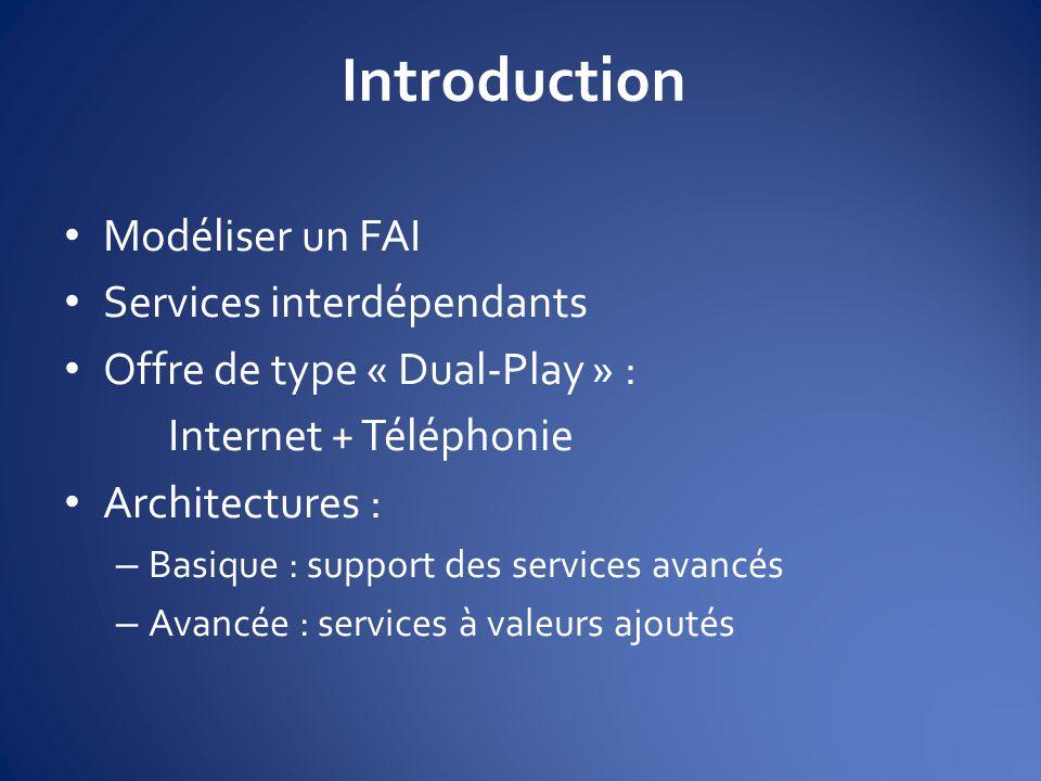 Modéliser un FAI Services interdépendants Offre de type « Dual-Play » : Internet + Téléphonie Architectures : – Basique : support des services avancés
