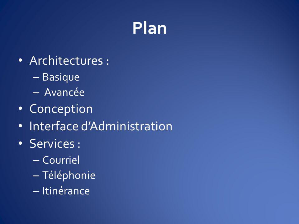 Architectures : – Basique – Avancée Conception Interface dAdministration Services : – Courriel – Téléphonie – Itinérance