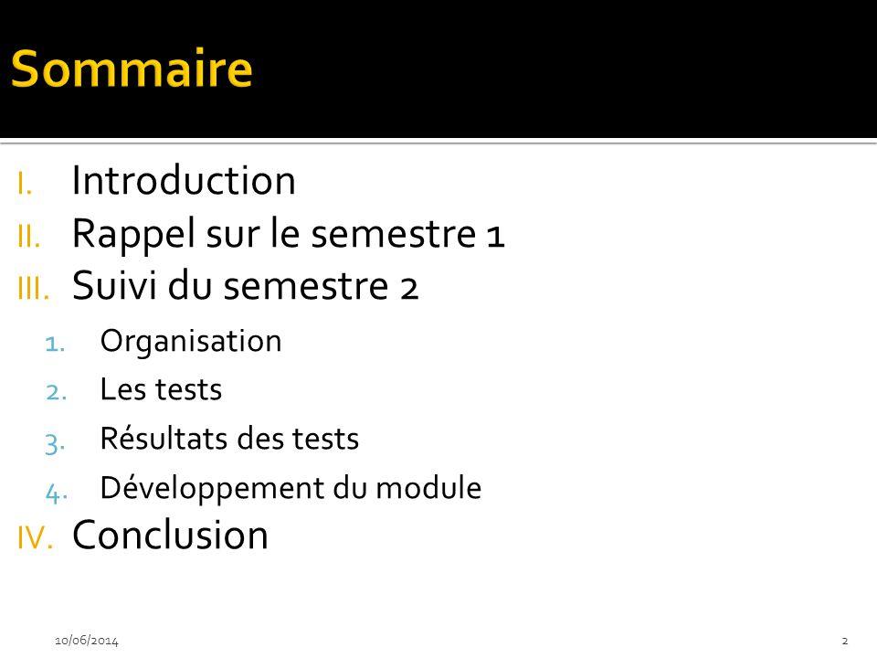 I. Introduction II. Rappel sur le semestre 1 III. Suivi du semestre 2 1. Organisation 2. Les tests 3. Résultats des tests 4. Développement du module I